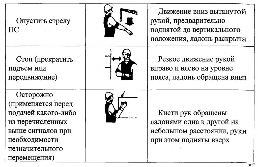 Действия В Аварийных Ситуациях Работников Опо Эксплуатирующих Пс Инструкция - фото 8